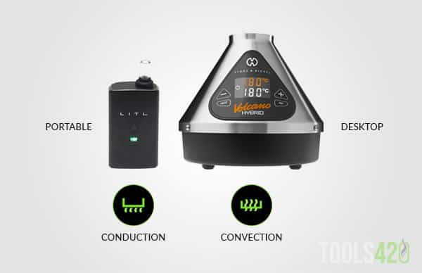 Vaporizers with different temperature control options