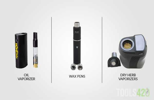 What is a Vaporizer